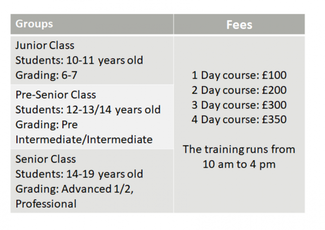 Easter Intensive Fees